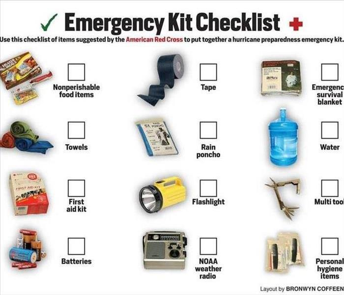 Visual Checklist of Necessary Items